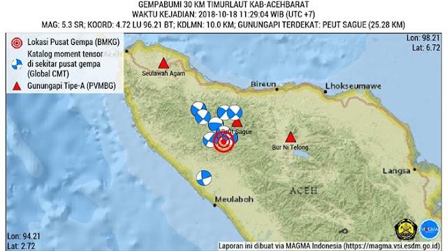 Ya Allah Lindungi Saudara Kami! Gempa 5,3 SR Guncang Aceh Barat, Begini Kondisinya!