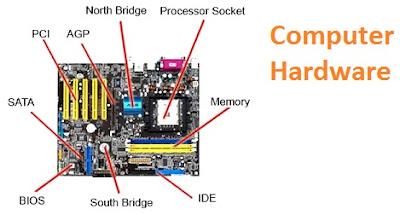 Computer Hardware parts image, Hardware Computer, Computer Hardware, Image of Computer Hardware