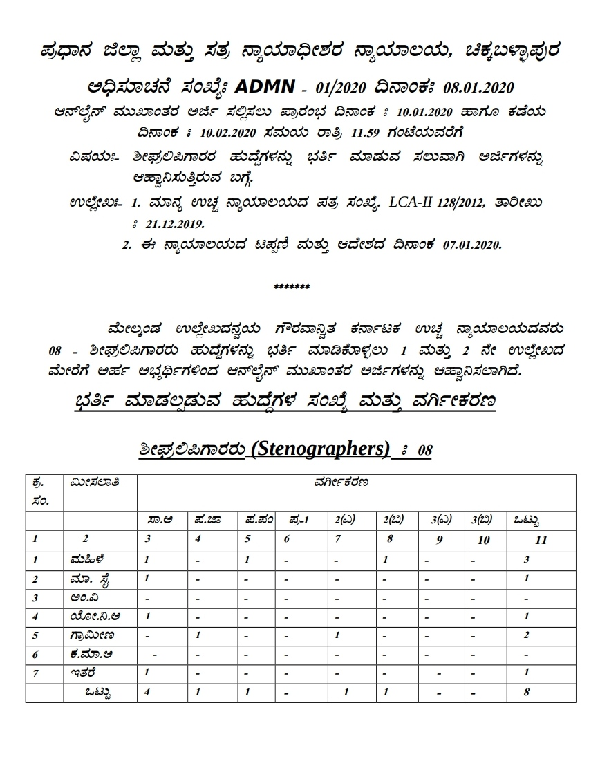 Recruitment of stenographer, typist, typist cum copiers and server posts in chikkaballapur district Court