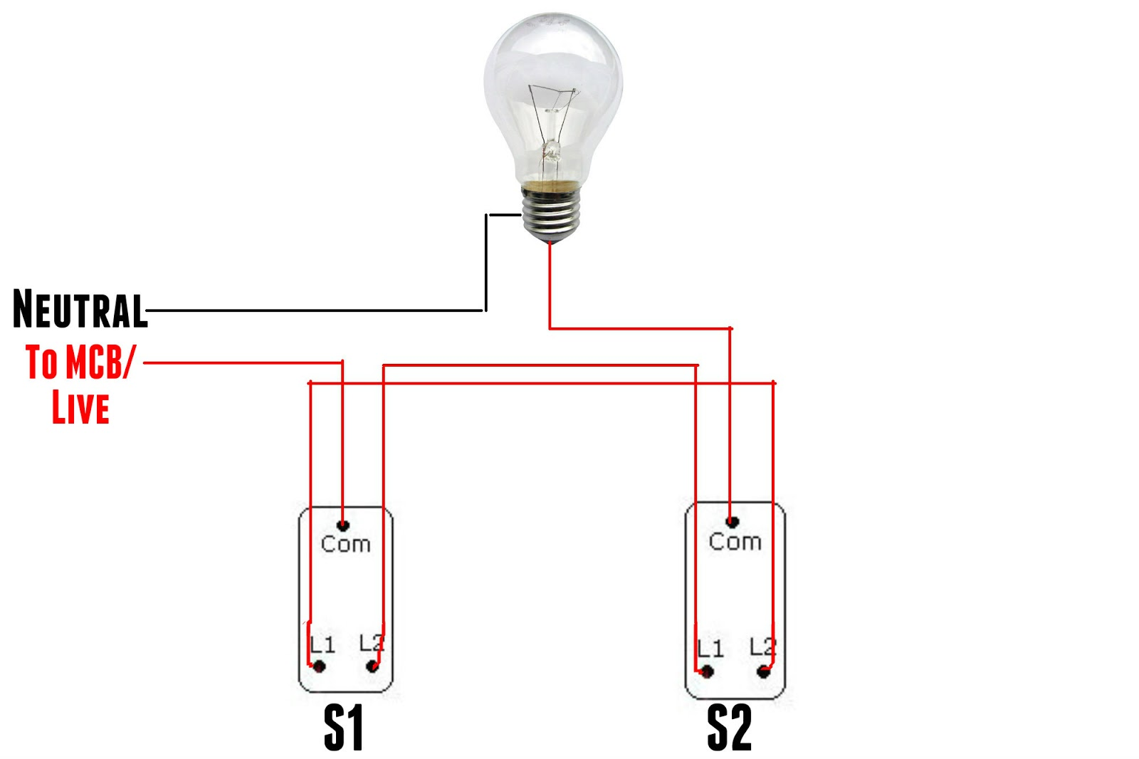 The World Through Electricity: Two way switch