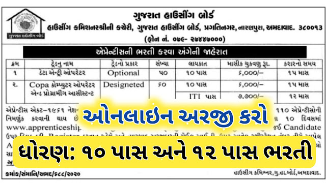 GHB: Gujarat Housing Board By Apprentice Recruitment & Total Posts 110 & Register Online 2020