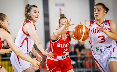 FIBA U18 Europe Women Turkey - Switzerland Derin Erdogan