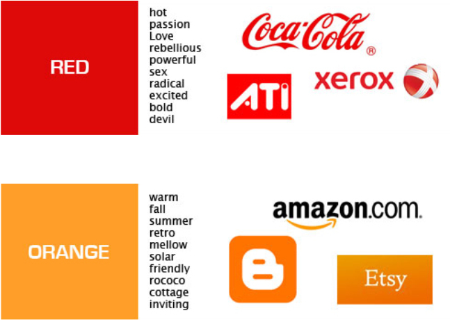 brand coloring, psikologi warna, warna brand, identitas visual