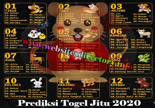 PREDIKSI TOGEL HONGKONG 24 JUNI 2020