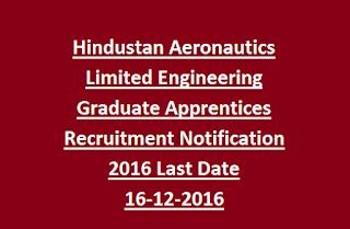 Hindustan Aeronautics Limited Engineering Graduate Apprentices Recruitment Notification 2016 Last Date 16-12-2016