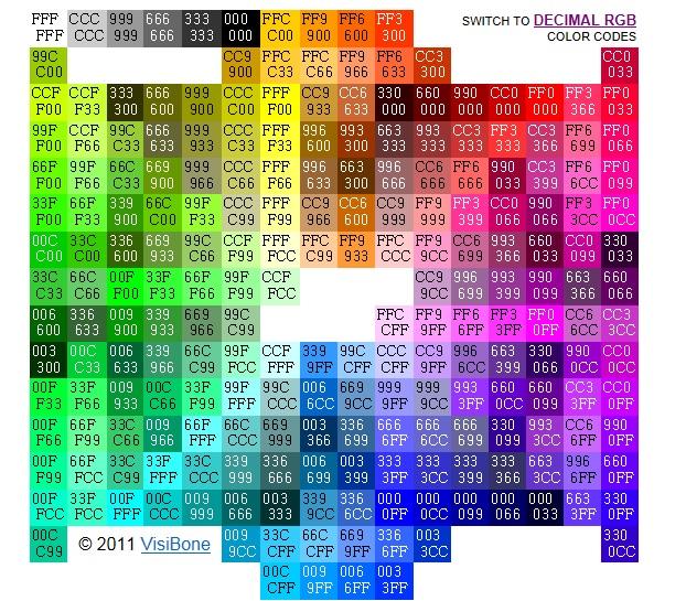 WebShareMotion useful information.: HTML & CSS color codes