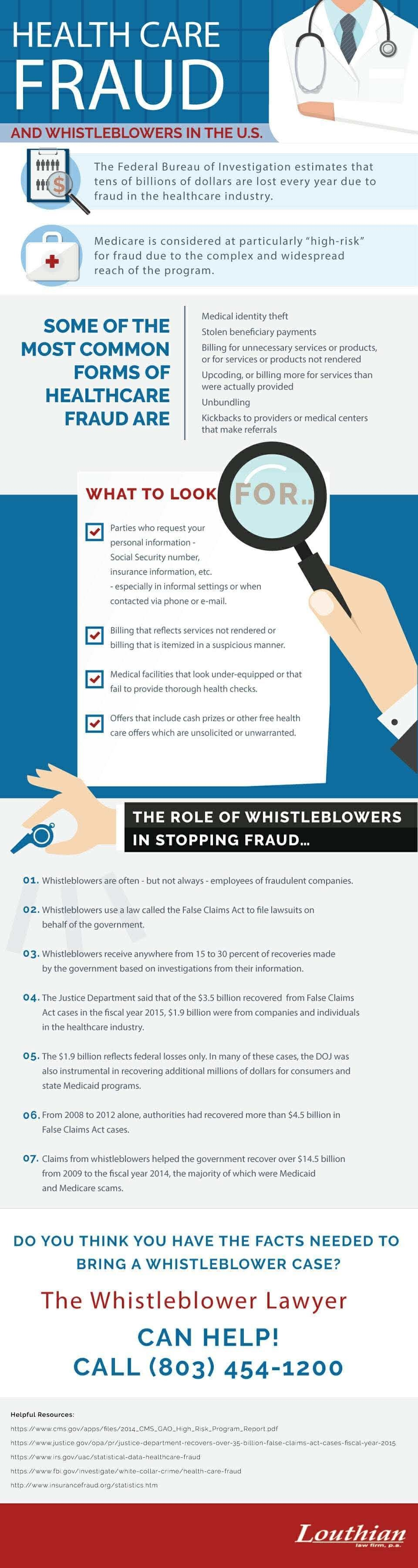 In the United States, Health Care Fraud and Whistleblower #infographic