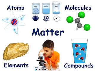 What is matter?, 4th grade