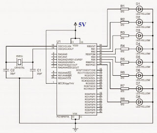 Blinking LED using PIC Microcontroller with Hi-Tech C