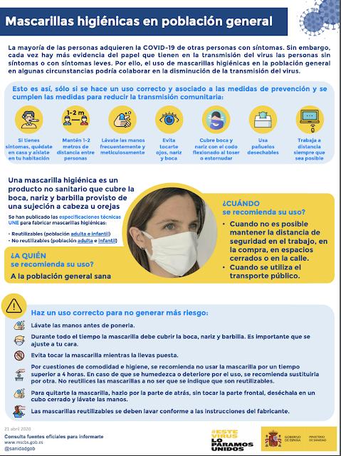 Todo_lo_que_debes_saber_sobre_el_uso_de_la_mascarilla_España_Coronavirus_obeBlog_0