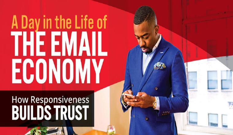 A day in the life of the email economy #infographic
