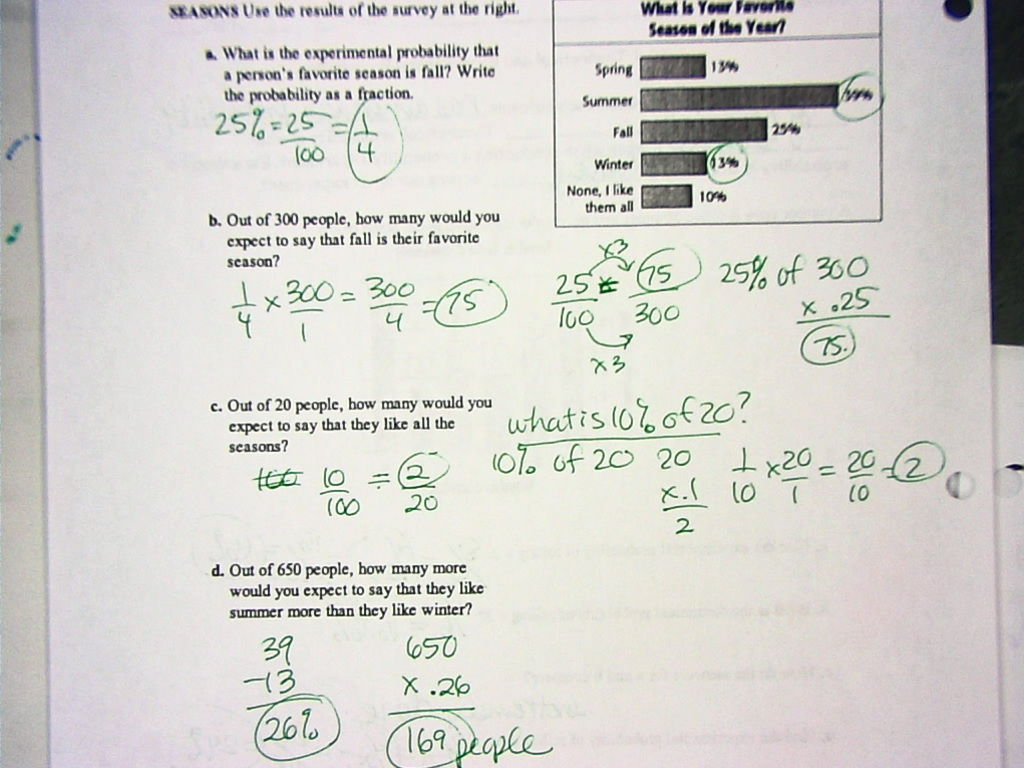 Math 7 Accelerated With Mrs Vandyke September