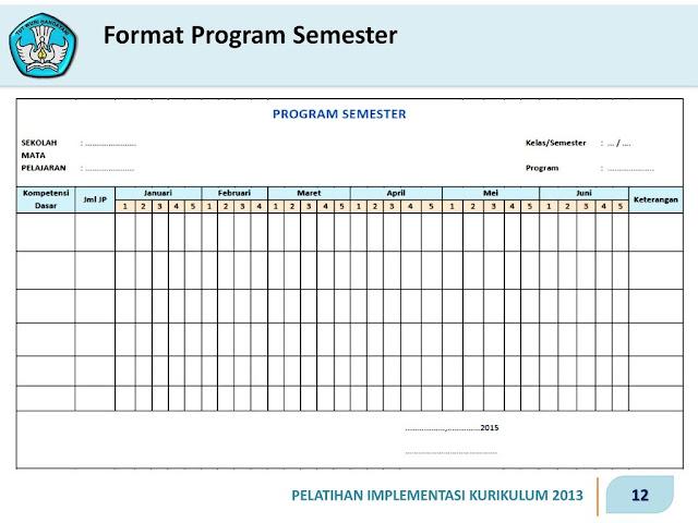Download Program Semester K13 SMP Kelas 7 Mata Pelajaran PJOK