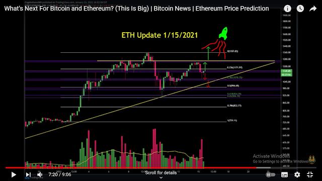 bitcoin graph 4