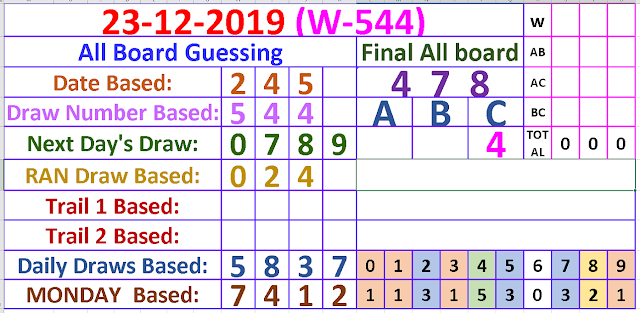Winning on Kerala Lottery Guessing All Board WIN WIN W-544  dated 23.12.2019