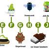Makalah Sejarah Sistem Operasi Android