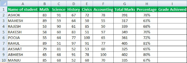 How to Use Excel Grade Formula in Hindi