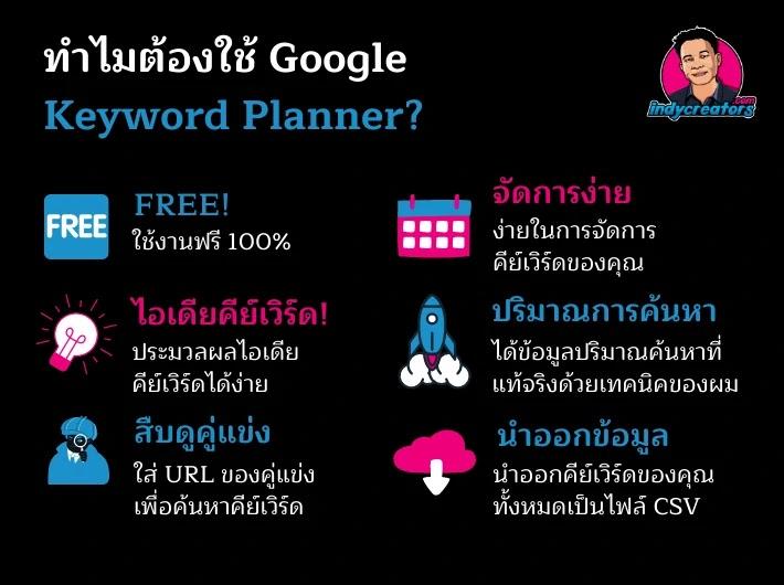 ทำไมต้องใช้เครื่องมือ Google Keyword Planner