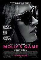 Molly's Game (2017) Full Movie [English-DD5.1] 720p BluRay ESubs Download