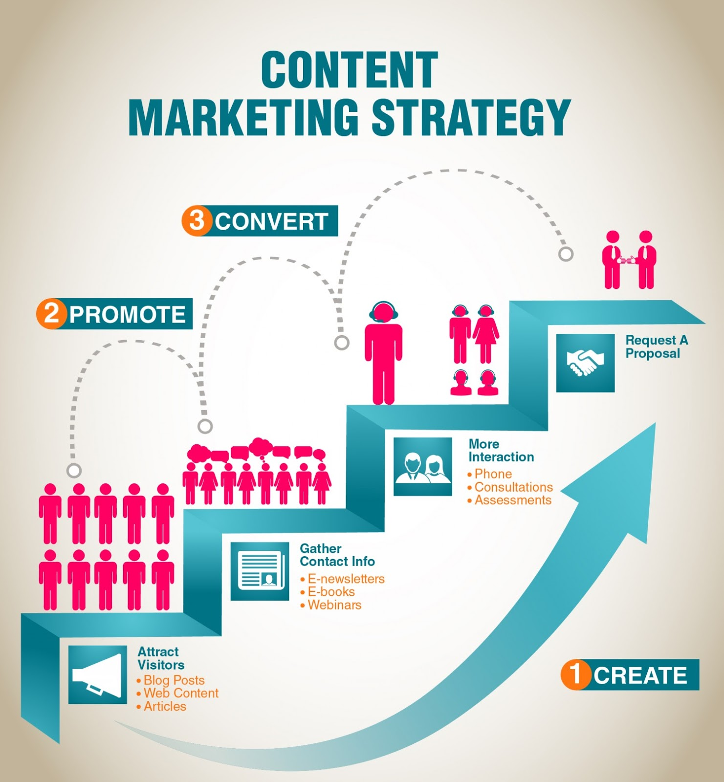 Marketing plan table 2 PPT
