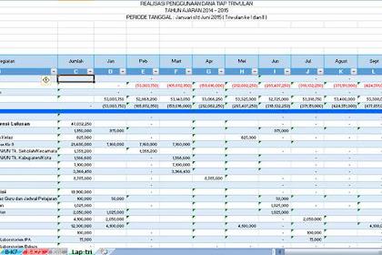 Aplikasi Laporan Penggunaan Dana BOS per-Triwulan, Gratis