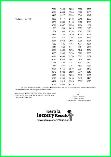 Kerala Lottery Result 03-01-2020 Nirmal NR-154 (keralalotteryresult.net)--