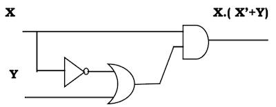 Rangkaian Gerbang Logika X . ( X' + Y )