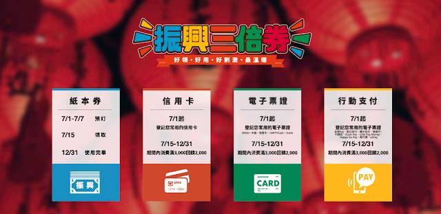 振興三倍券-酒店集團優惠懶人包 (紙本券、信用卡、電子票證、行動支付)