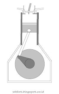 lebih memahami sistem kerja Generator set GENSET