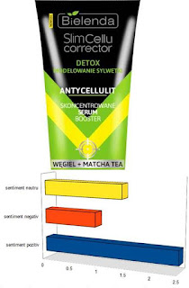 Forum pareri Ser Booster Concentrat Anticelulitic Modelator pe Baza de Matcha si Carbune Slim Cellu Corrector-vert