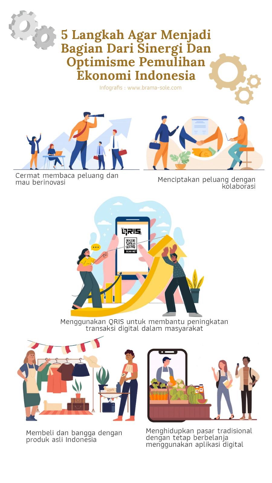 Langkah Apa Yang Bisa Dilakukan Agar Dapat Menjadi Bagian Dari Sinergi Dan Optimisme Pemulihan Ekonomi Indonesia?