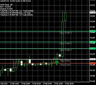 Fibonacci forex indicator download - Forex signal 30 ver  2016 free