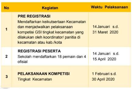 Jadwal GSI tingkat Kecamatan Tahun 2020