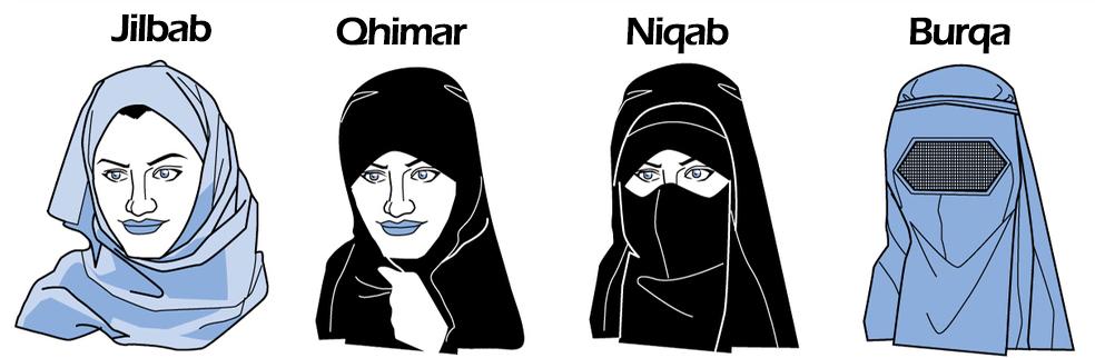 Pengertian dan Perbedaan antara Hijab, Jilbab, Khimar, Kerudung, Niqab, Burqa dan Mukena Serta Contoh Gambarnya kartun lucu