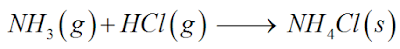 reacao-amonia-gas-cloridrico