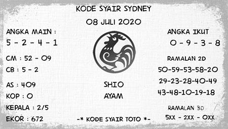 Kode Syair SDY Sydney Rabu 08 Juli 2020
