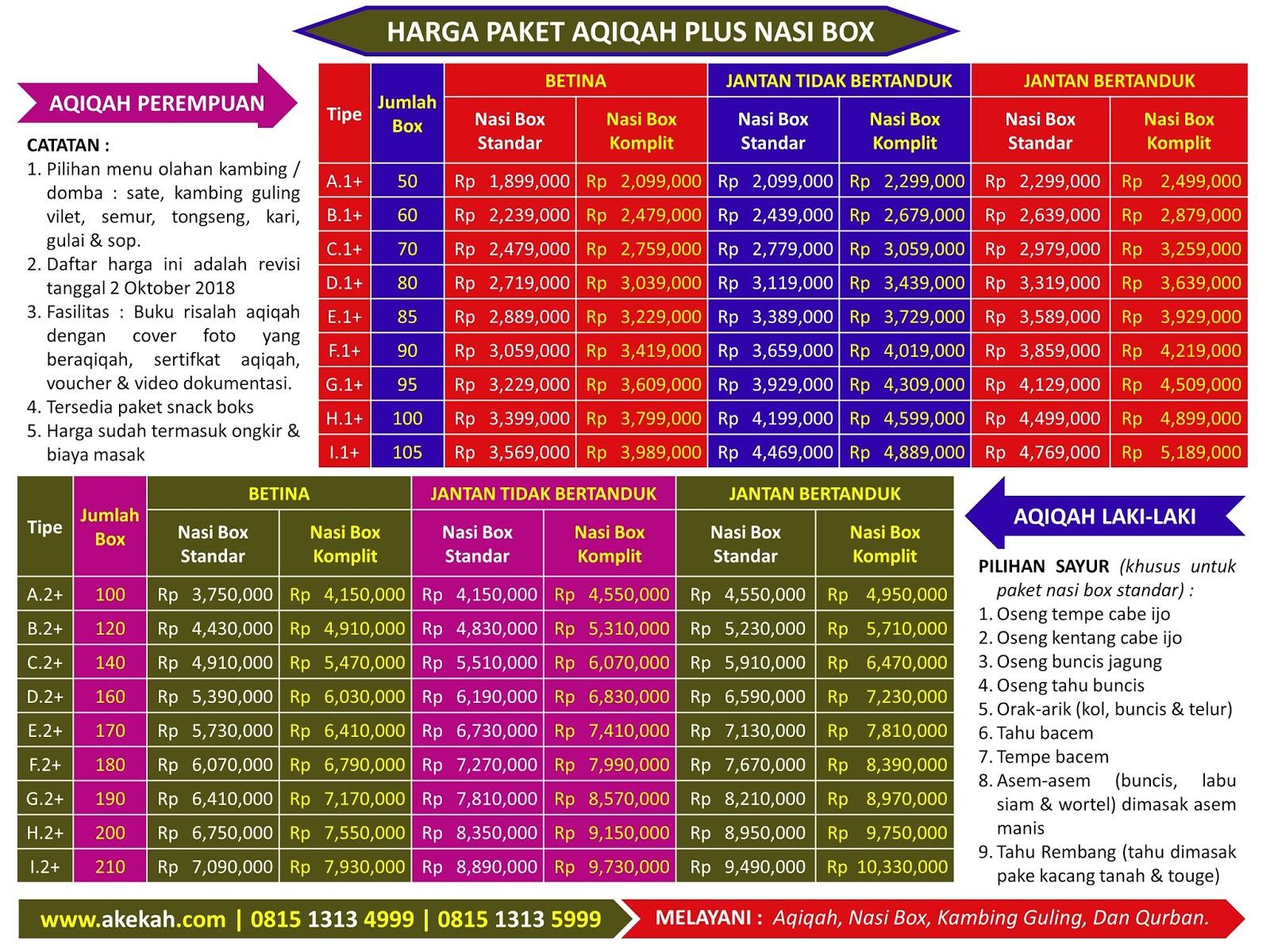 Harga Paket Akikah Dan Catering Plus Untuk Anak Perempuan Wilayah Kabupaten Bogor Jawa Barat