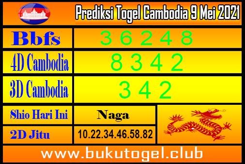 Kamboja Toggle Forecast 9 Mei 2021