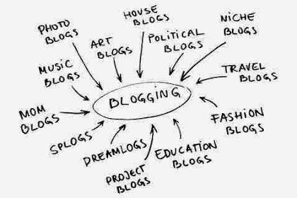 Enam Jenis Blog Yang Wajib Anda Ketahui