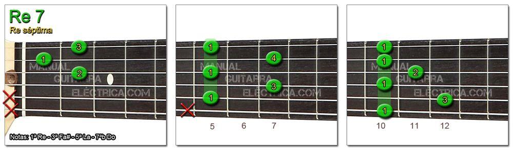 Acordes Guitarra Re Séptima - D 7