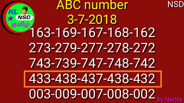 Raja Naina abc guessing final numbers sthree sakthi SS 113 kerala lottery result on 03-07-2018