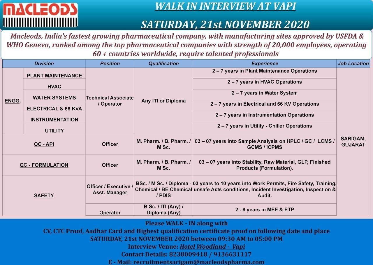 Macleods Pharmaceuticals Pvt Ltd Walk In Interview Jobs Vacancy For ITI All Trades And Diploma, B.Sc/ B. Pharm / M. Pharm/ M Sc.