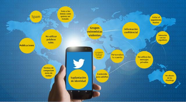 Normas de comportamiento y de cortesía Twitter
