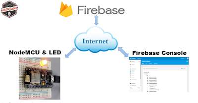 IOT with Firebase