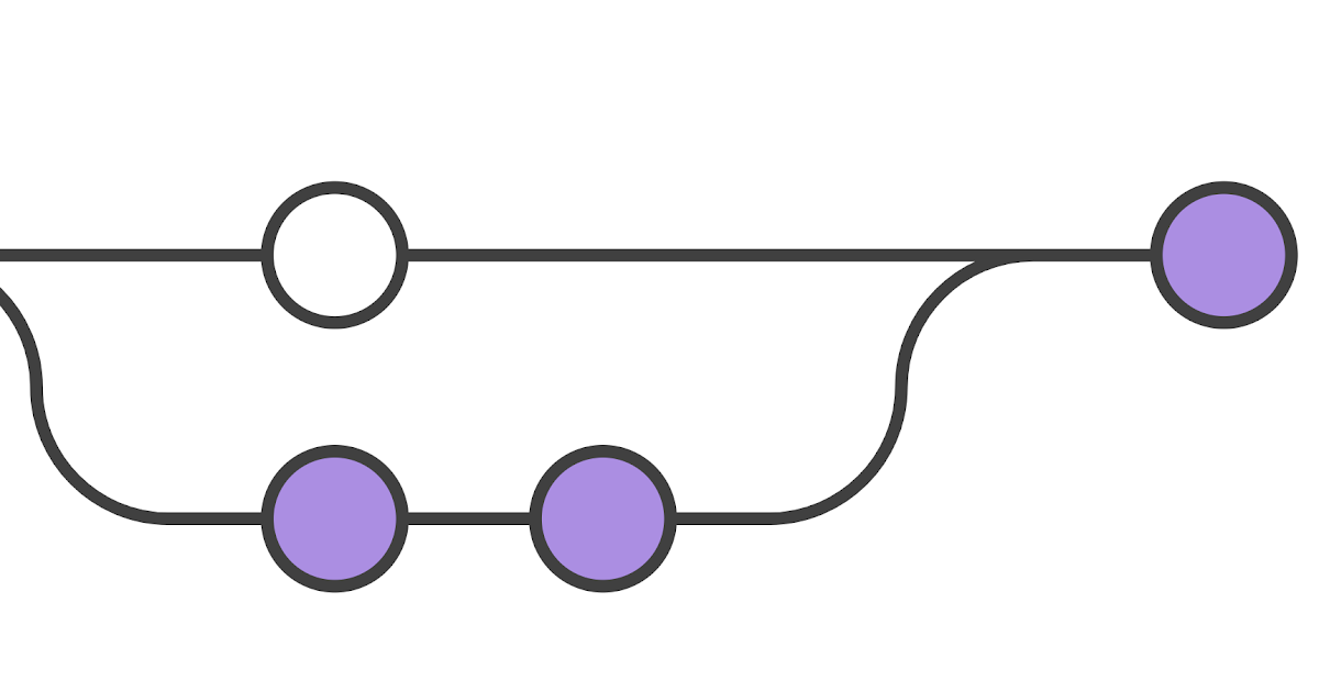 Git Feature Branch Workflow