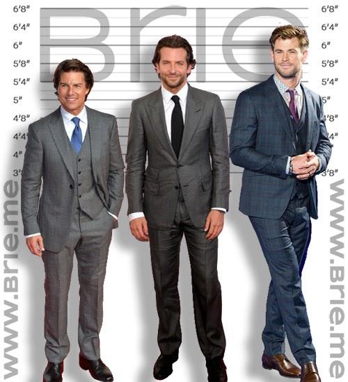 Tom Cruise, Bradley Cooper, and Chris Hemsworth height comparison