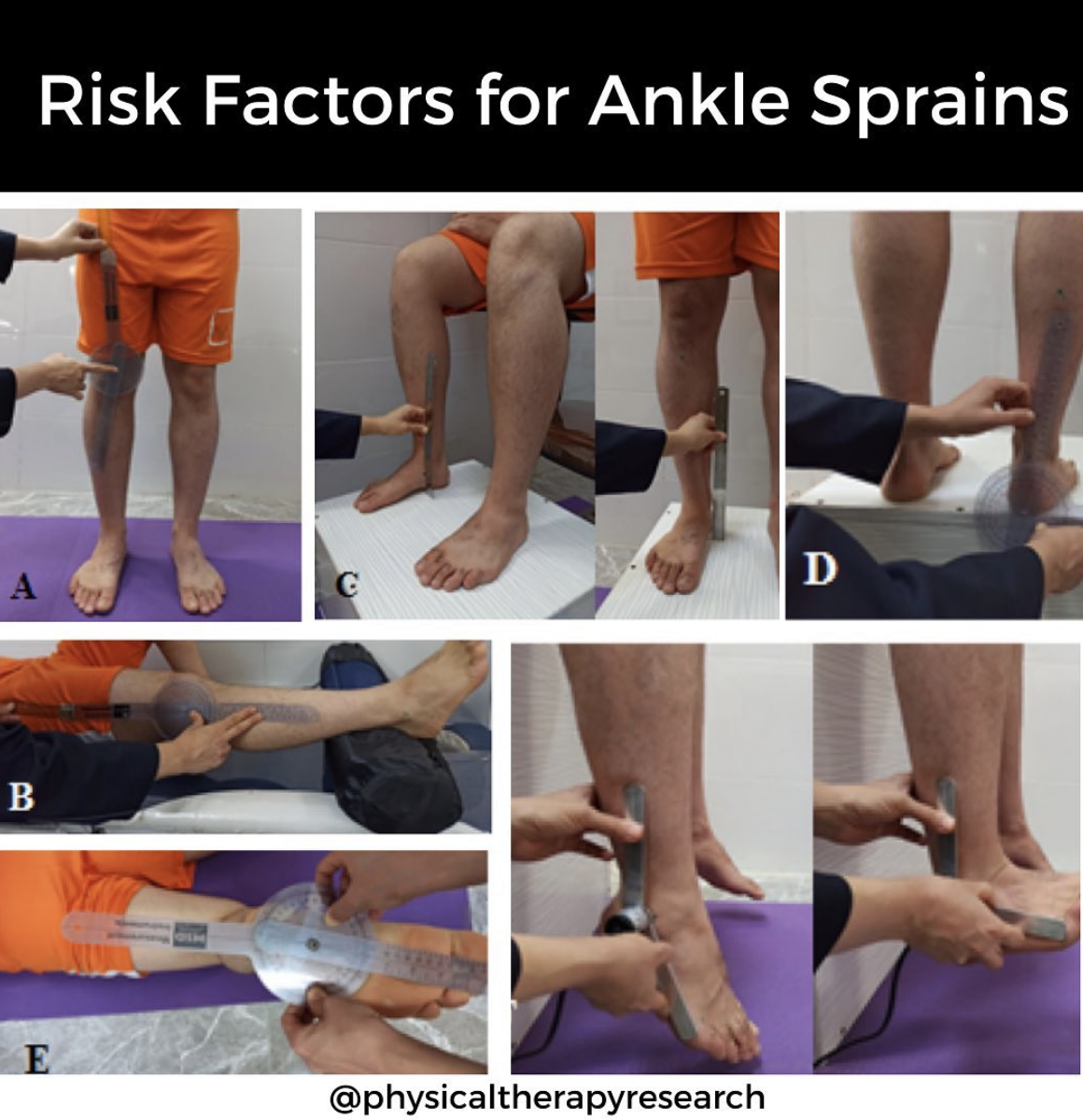 Risk Factors for Ankle Sprains - themanualtherapist.com