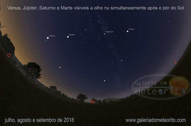 Vênus, Júpiter, Saturno e Marte visiveis a olho nu no céu - 2018