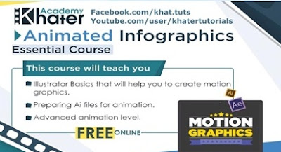 Animated infographic basic course