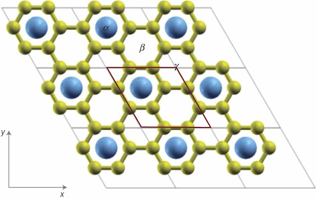 Superconductive_Graphene